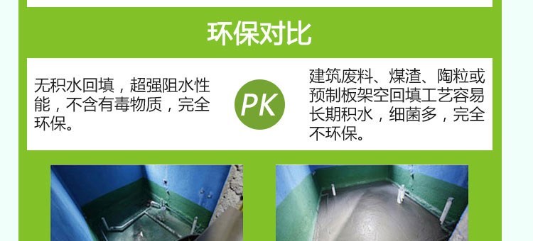合肥回填宝 安徽找平回填材料 卫生间沉厢回填材料 找平宝轻质回填材料 地暖回填材料
