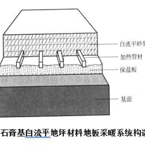 石膏基自流平地暖回填系统与普通细石混凝土回填系统有什么差别?