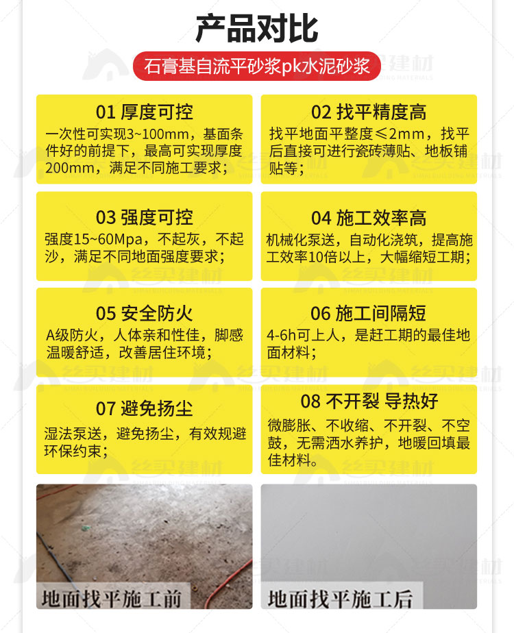 【丝买®】石膏基自流平砂浆